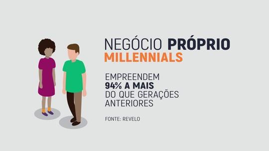 Conheça a geração empreendedora dos Millennials