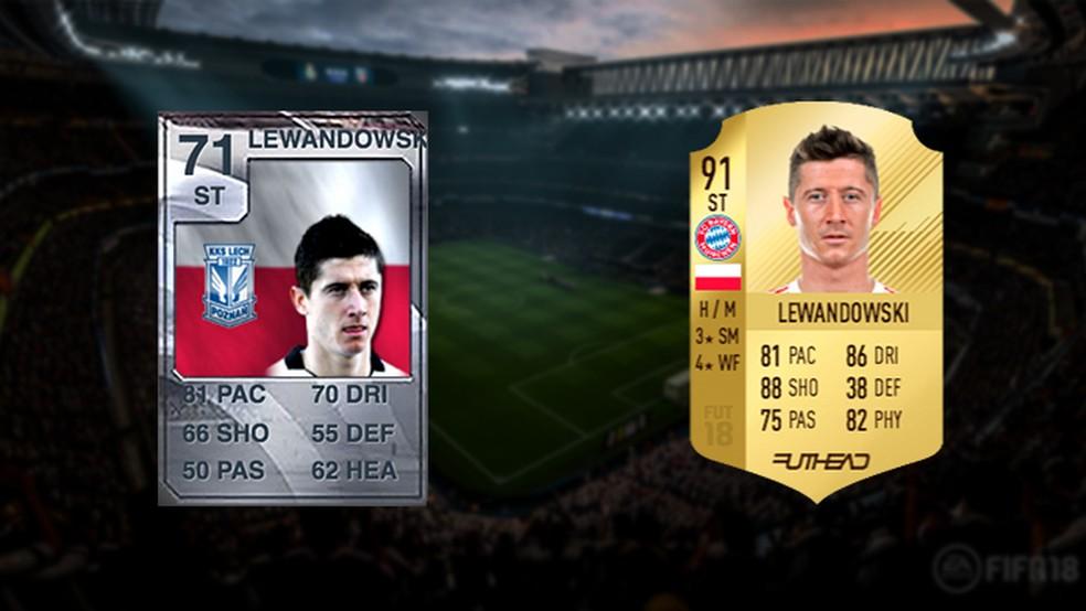 Um dos atacantes mais respeitados da atualidade, Lewandowski não metia medo em Fifa 10 (Foto: Reprodução/Murilo Molina)