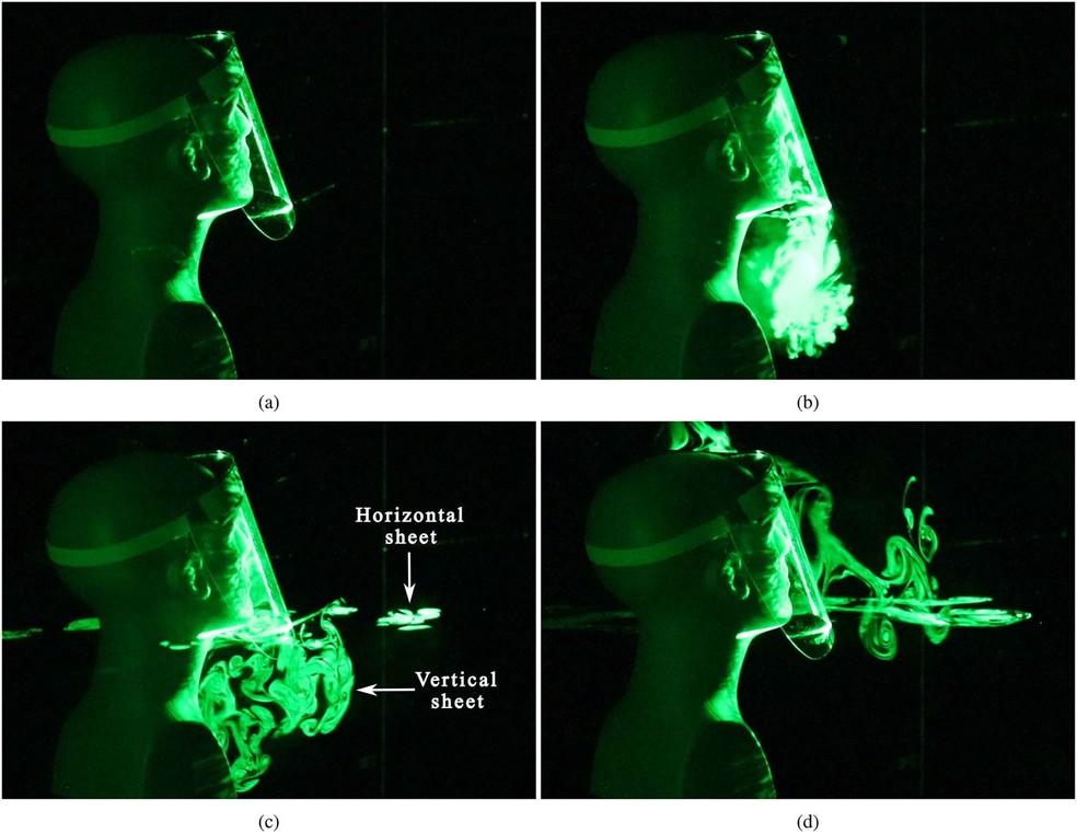 Visão de campo próximo da propagação da gota quando um protetor facial é usado para impedir o jato expelido — Foto: Siddhartha Verma, Manhar Dhanak, John Frankenfield/Divulgação