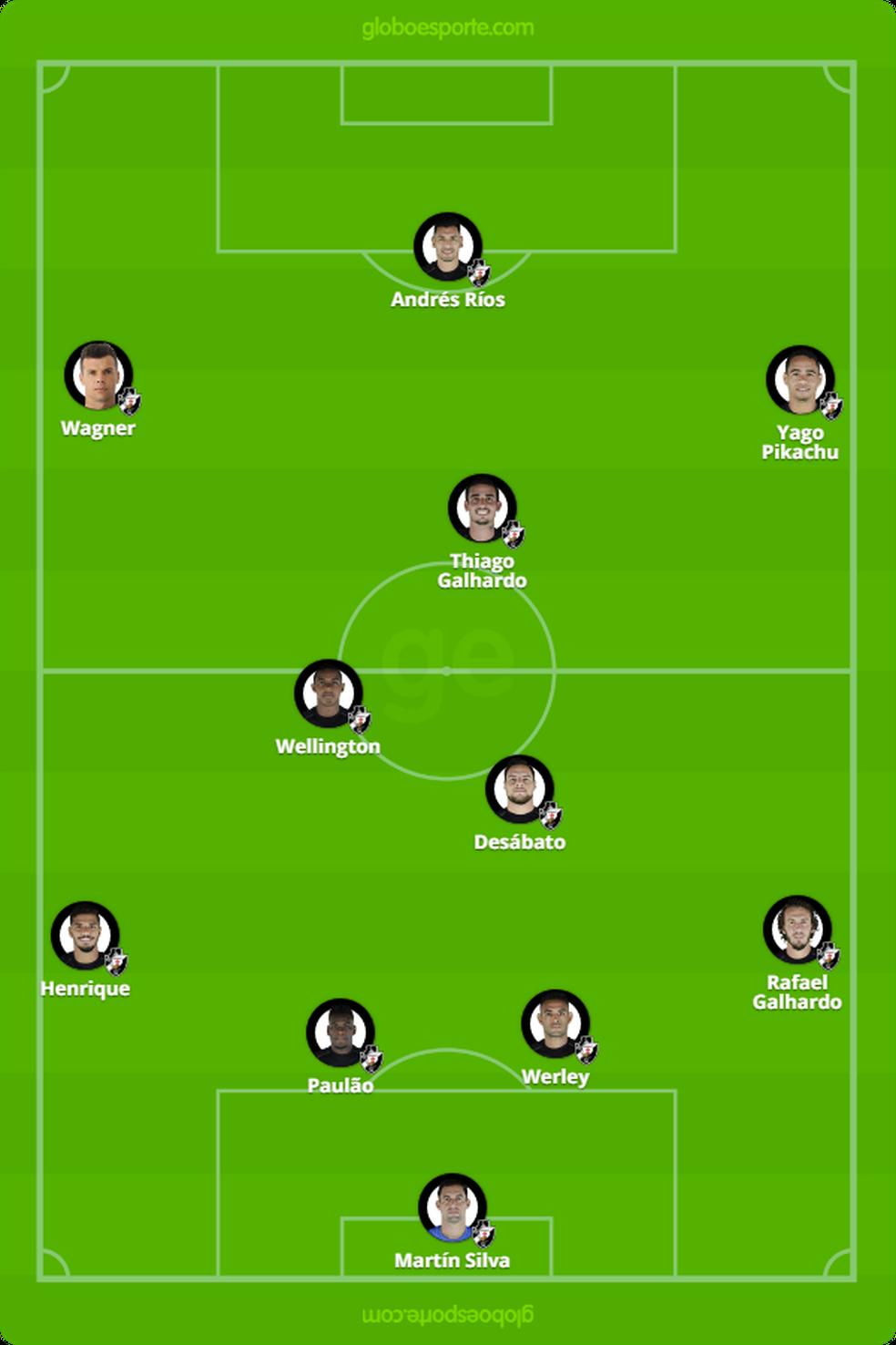 Provável time do Vasco para enfrentar o América-MG  (Foto: InfoEsporte)