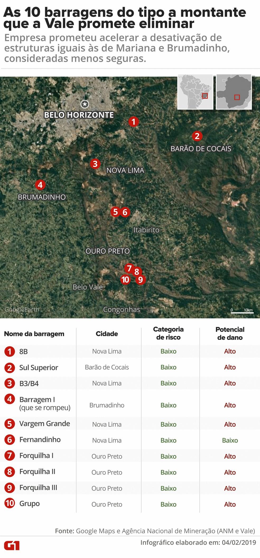 10 barragens que a Vale promete desativar — Foto: Infográfico: Juliane Monteiro e Karina Almeida/G1