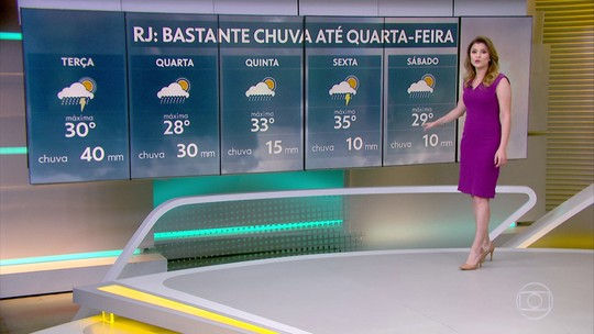 Semana começa com previsão de bastante chuva no RJ e em SP