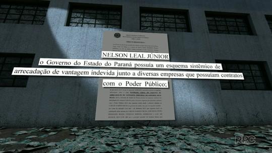 Moro transforma em réu ex-governador do Paraná Beto Richa e mais 11 pessoas