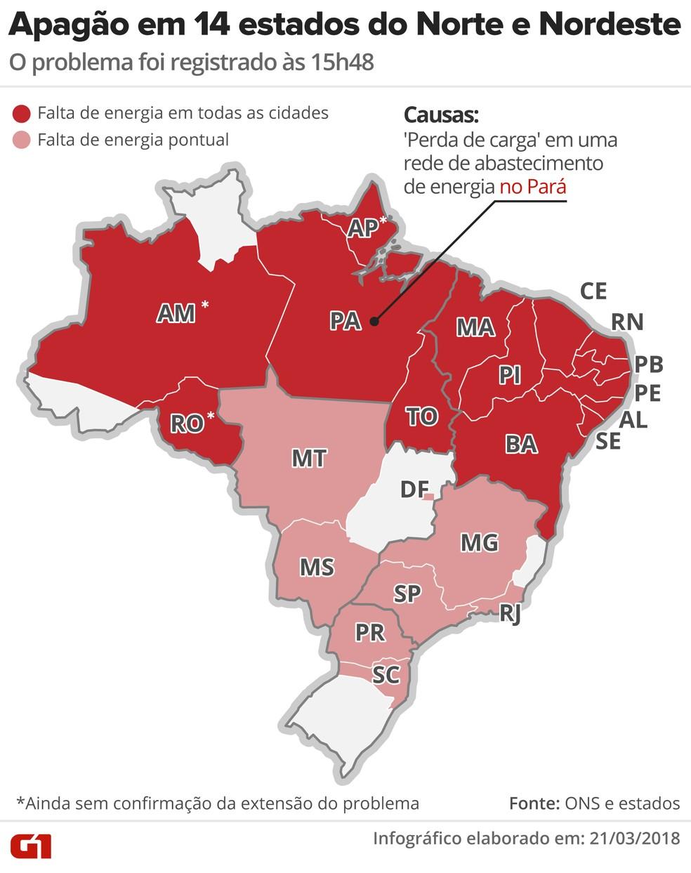Apagão atingiu estados do Norte e do Nordeste; falha também causou reflexos em todas as regiões do país (Foto: Infografia: Alexandre Mauro/G1)