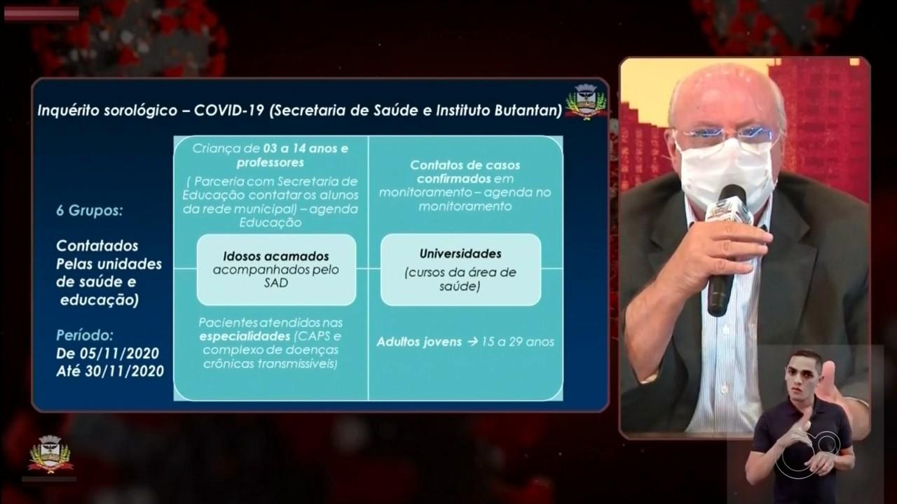 Rio Preto testa 20 mil moradores em inquérito sorológico contra a Covid-19