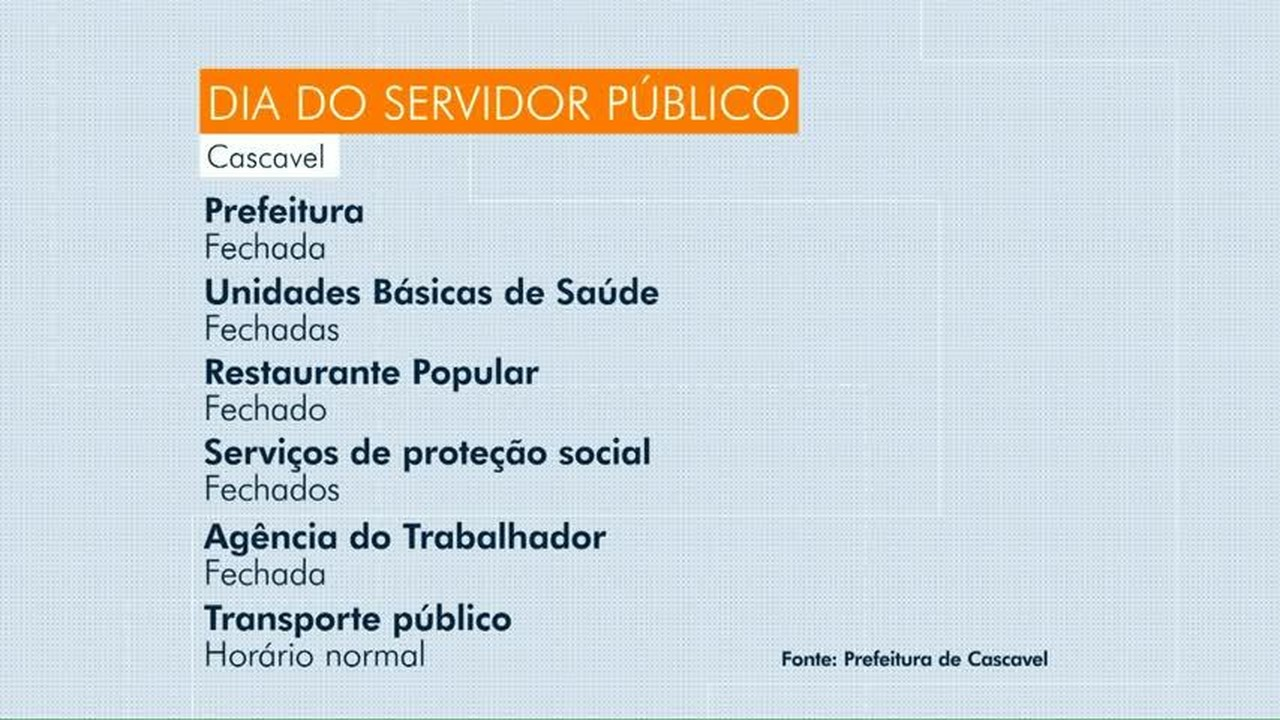 Postos de Saúde de Cascavel ficarão fechados no dia do servidor público