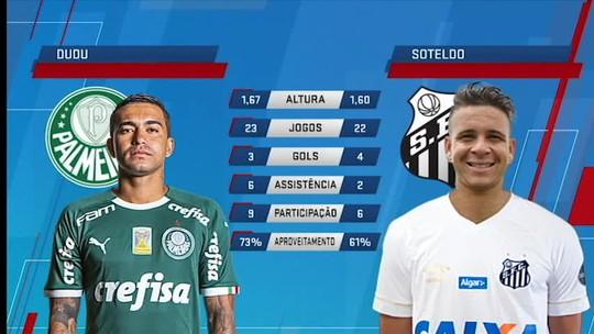 Quem leva a melhor? Dudu e Soteldo, dois baixinhos que se enfrentam por Palmeiras e Santos