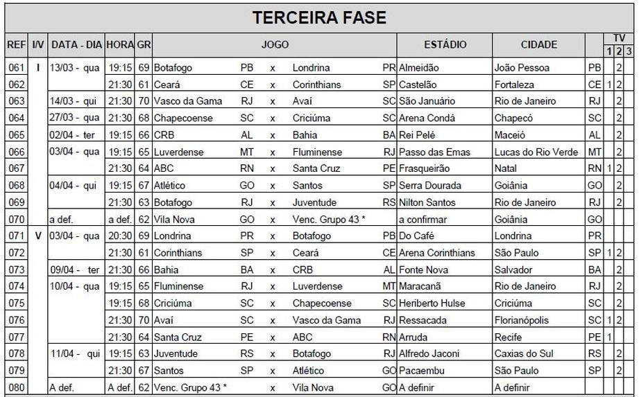 CBF divulga a tabela detalhada da Terceira Fase da Copa do Brasil