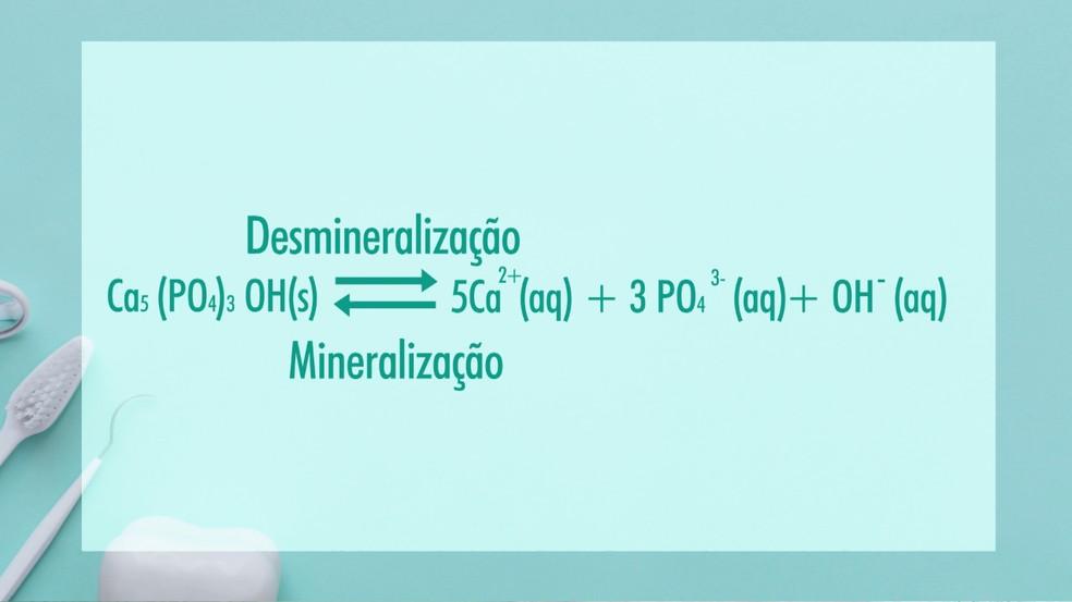 Fórmula explica como funciona a mineralização — Foto: Arte/RPC