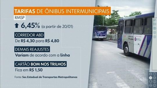 Tarifas de ônibus da EMTU ficarão mais caras a partir de amanhã
