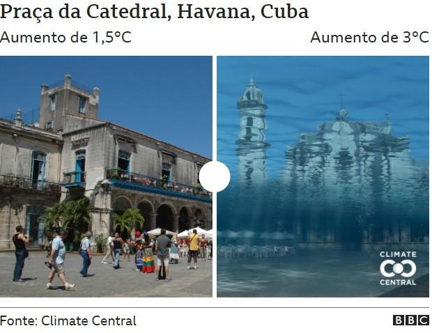Praça da Catedral (Foto: CLIMATE CENTRAL via BBC)