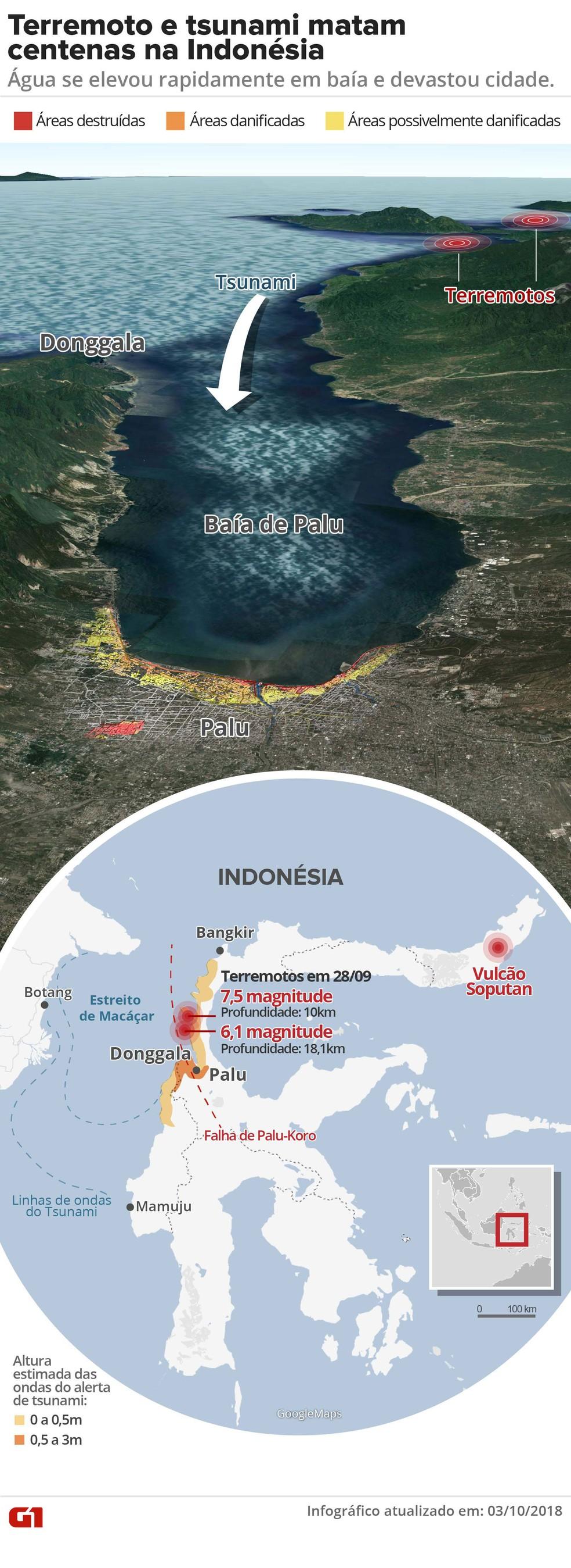 Mapa mostra como aconteceu o tsunami na Indonésia — Foto: Infografia: Juliane Souza, Roberta Jaworski e Karina Almeida