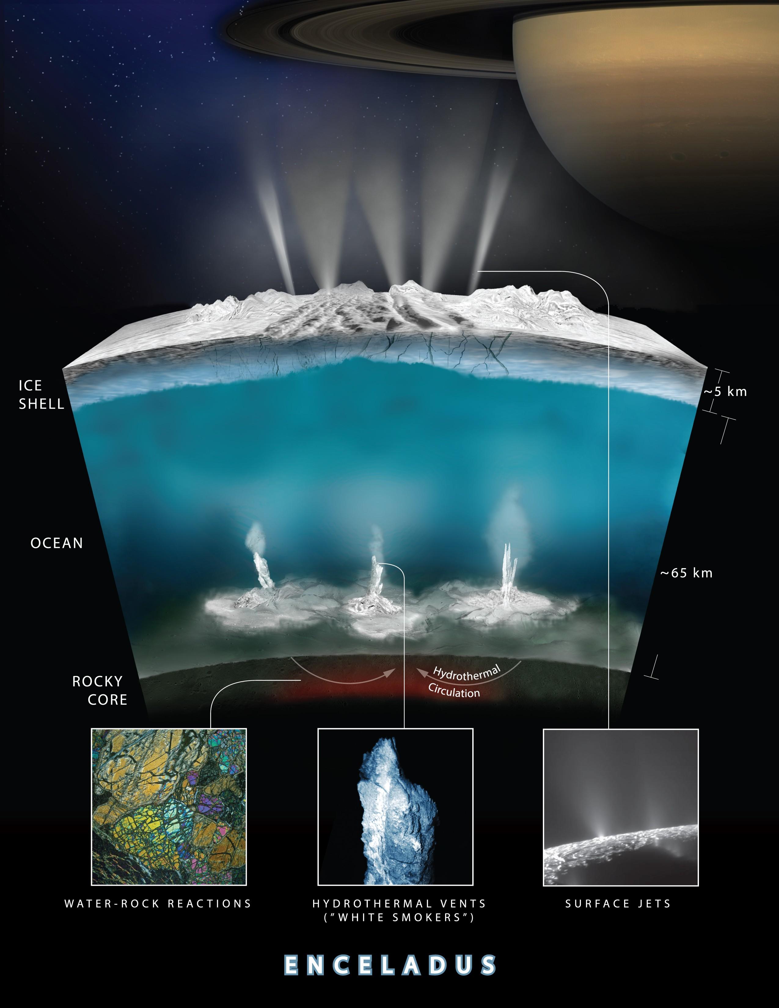 Representação artística de Encélado (Foto: NASA)