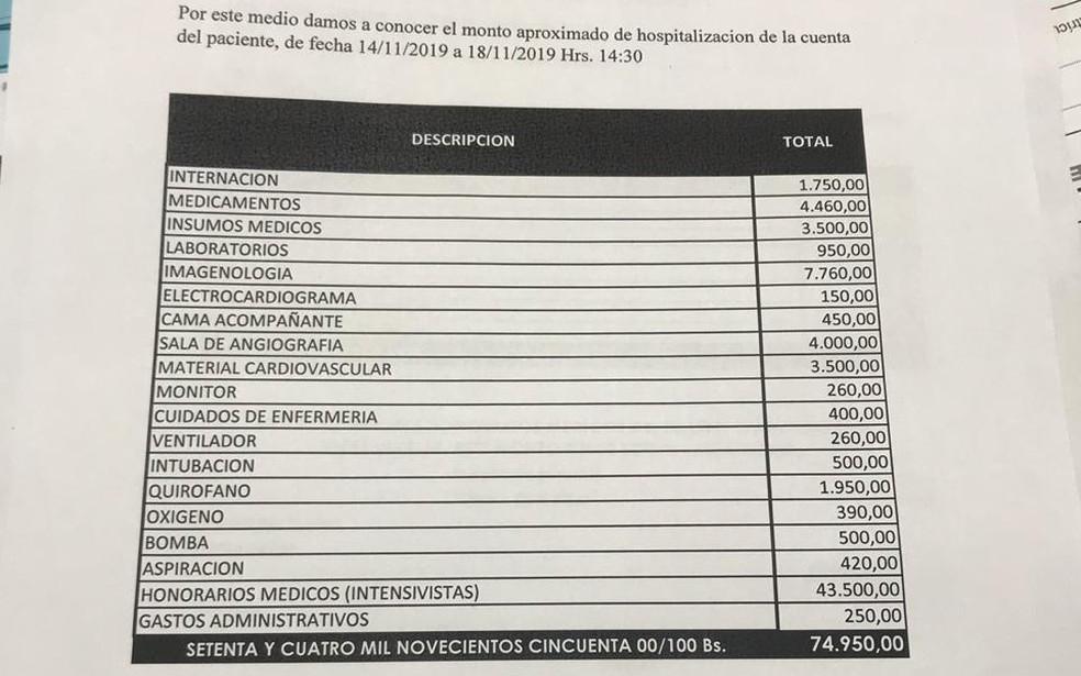 De 14 a 18 de novembro, conta no hospital onde Natacha foi internada já chegava a quase R$ 75 mil.  — Foto: Divulgação
