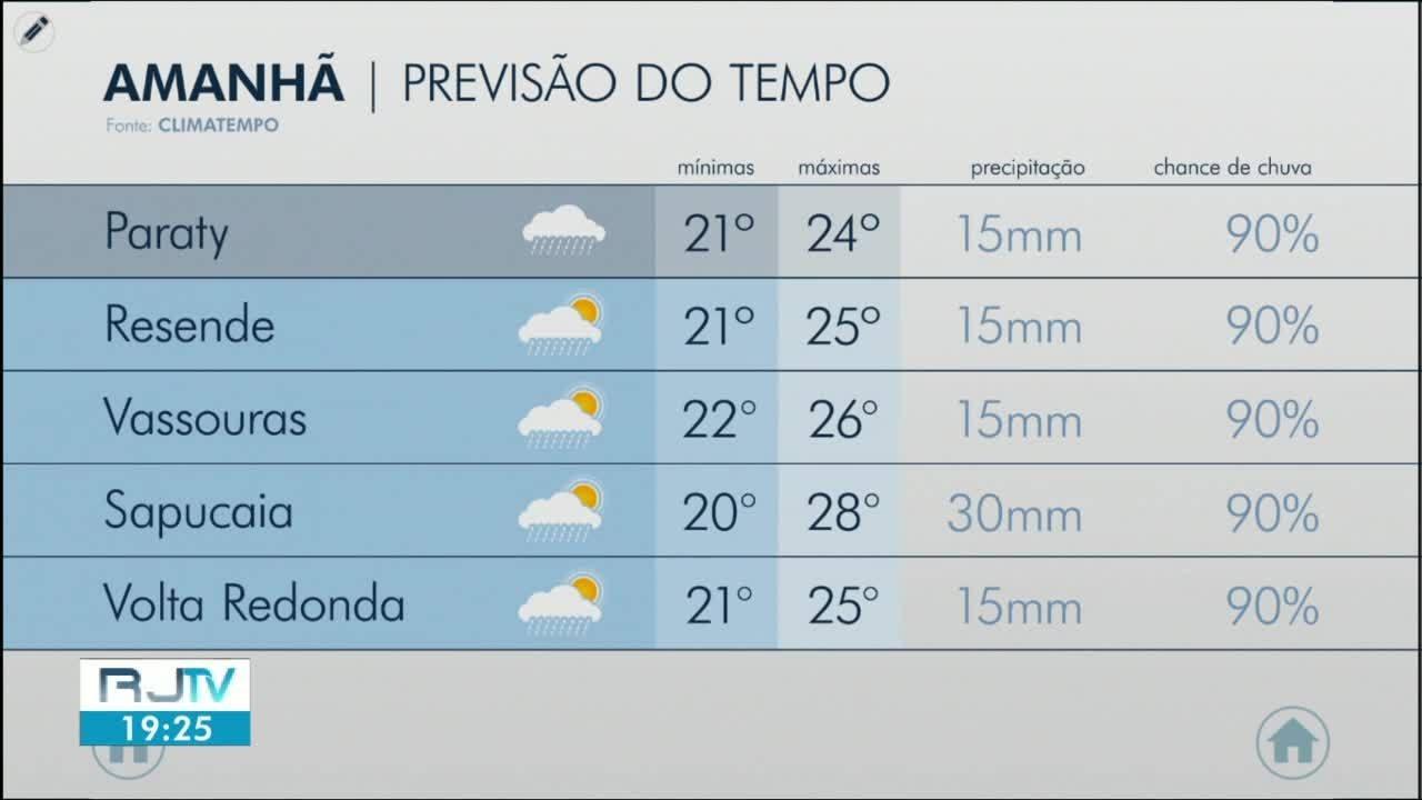 Quarta-feira tem previsão de temporal na região