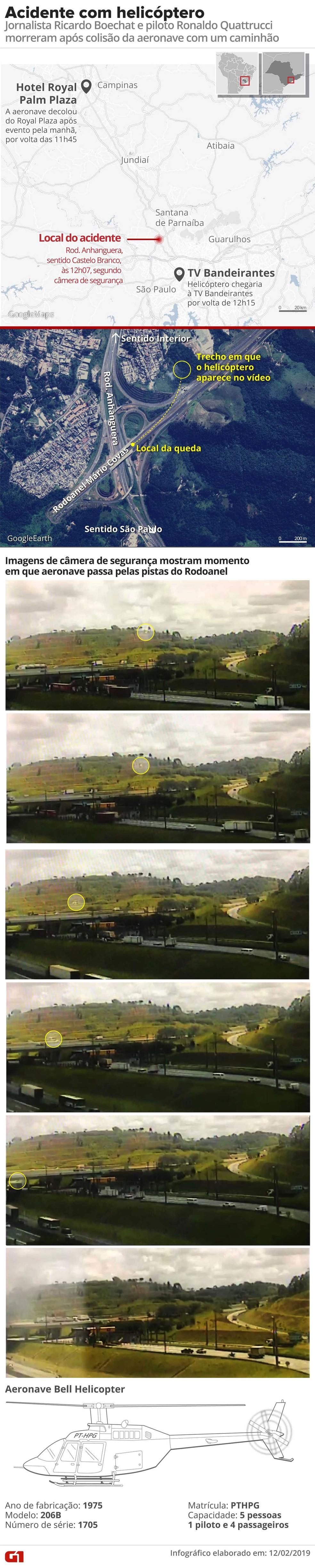 Arte mostra como foi o acidente como helicóptero â?? Foto: Juliane Santos/Editoria de Arte/G1