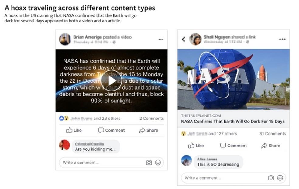 Sistema analisa fake news compartilhadas em diferentes formatos — Foto: Divulgação/Facebook