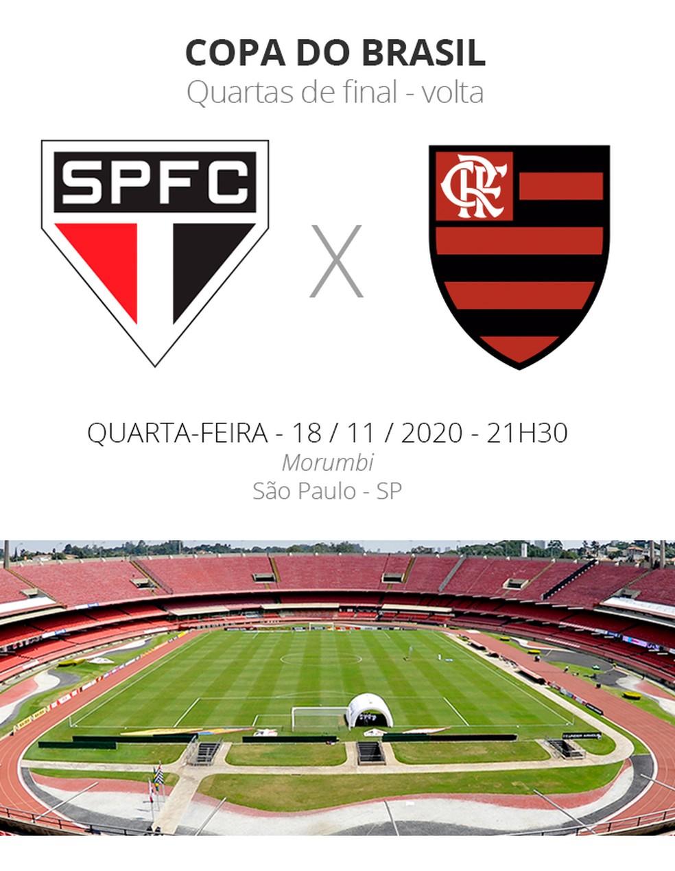 São Paulo x Flamengo: veja onde assistir, escalações, desfalques e arbitragem | copa do brasil | ge