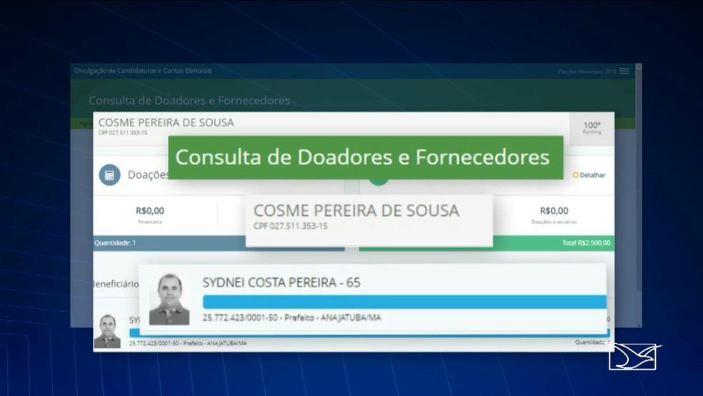 Consulta no Tribunal Regional Eleitoral (TRE) indica que um homem chamado Cosme Pereira foi doador de campanha de Sidnei Pereira (Foto: Reprodução/TV Mirante)