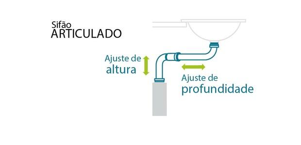 O Sifão Articulado da Deca se adapta às instalações de ponto de esgoto e válvulas de escoamento sem necessidade de reforma (Foto: Divulgação Deca)
