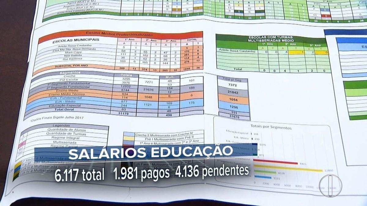 Educação inicia greve por tempo indeterminado em Cabo Frio, no RJ