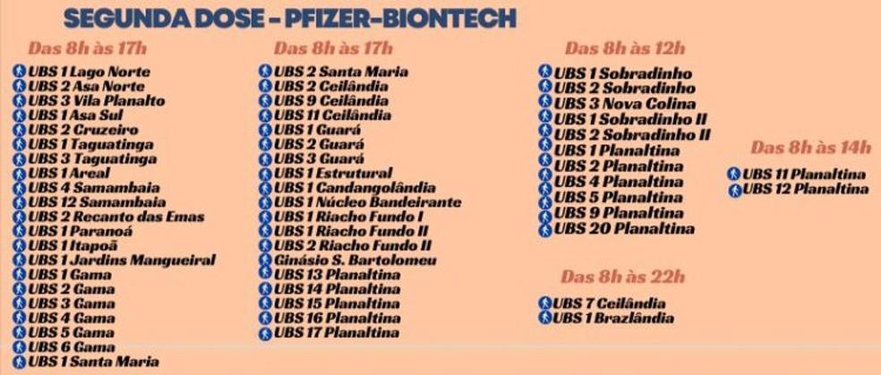 Postos de vacinação com aplicação da segunda dose da Pfizer nesta quarta-feira (13) — Foto: SES-DF/Reprodução