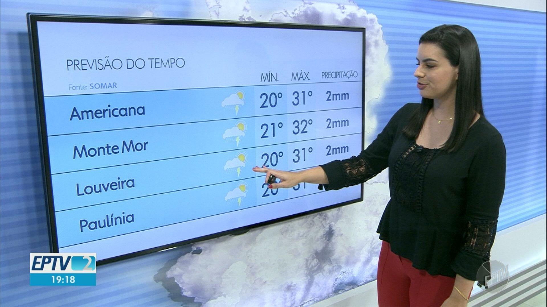 VÍDEOS: EPTV 2 região de Campinas desta terça-feira, 19 de janeiro