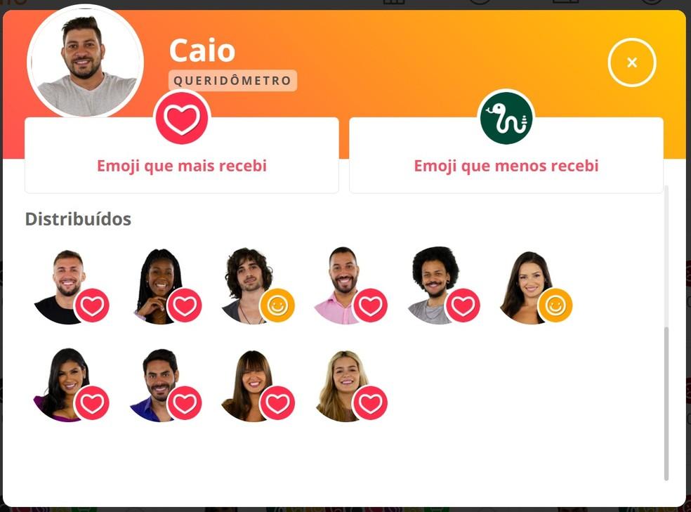 Queridômetro Caio - 03/4 — Foto: Globo
