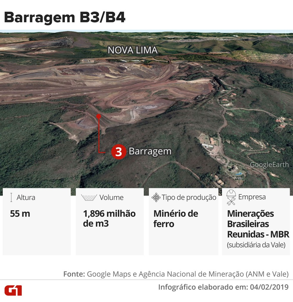 Barragem B3/B4 — Foto: Infográfico: Juliane Monteiro e Karina Almeida/G1