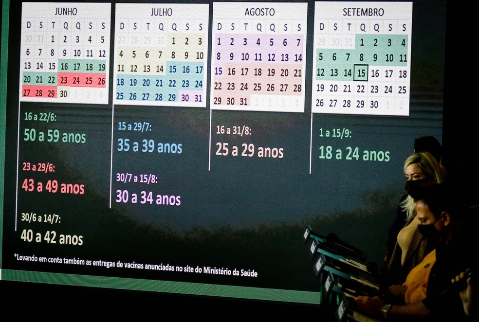 O governo de SP anunciou neste domingo (13) o novo calendário de vacinação no estado — Foto: Aloisio Mauricio/Fotoarena/Estadão Conteúdo