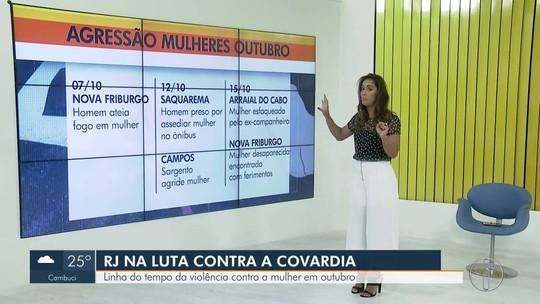 RJ1 e G1 compilam casos de agressão a mulheres registrados no interior do Rio neste mês