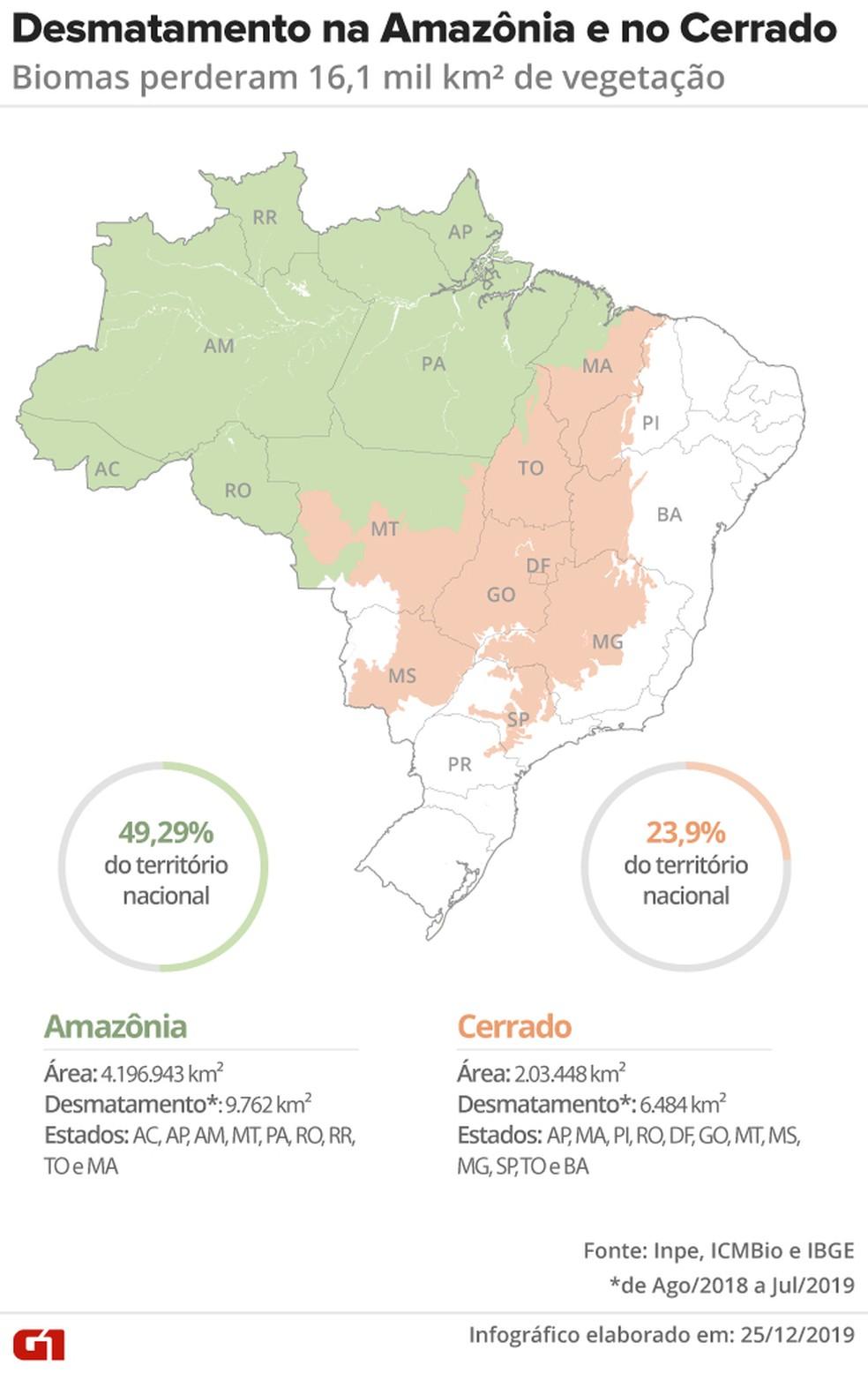 Infográfico mostra a localização dos biomas Amazônia e Cerrado  — Foto: Rodrigo Cunha/G1
