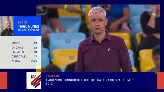 Tiago Nunes no Corinthians: Redação analisa a escolha do Timão pelo treinador do Furacão