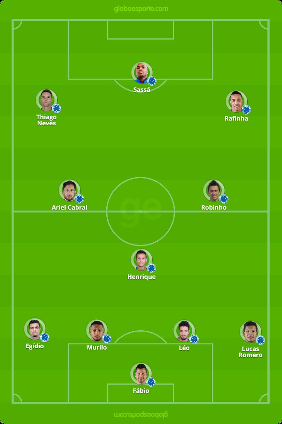 Provável escalação do Cruzeiro para enfrentar o Vasco (Foto: GloboEsporte.com)