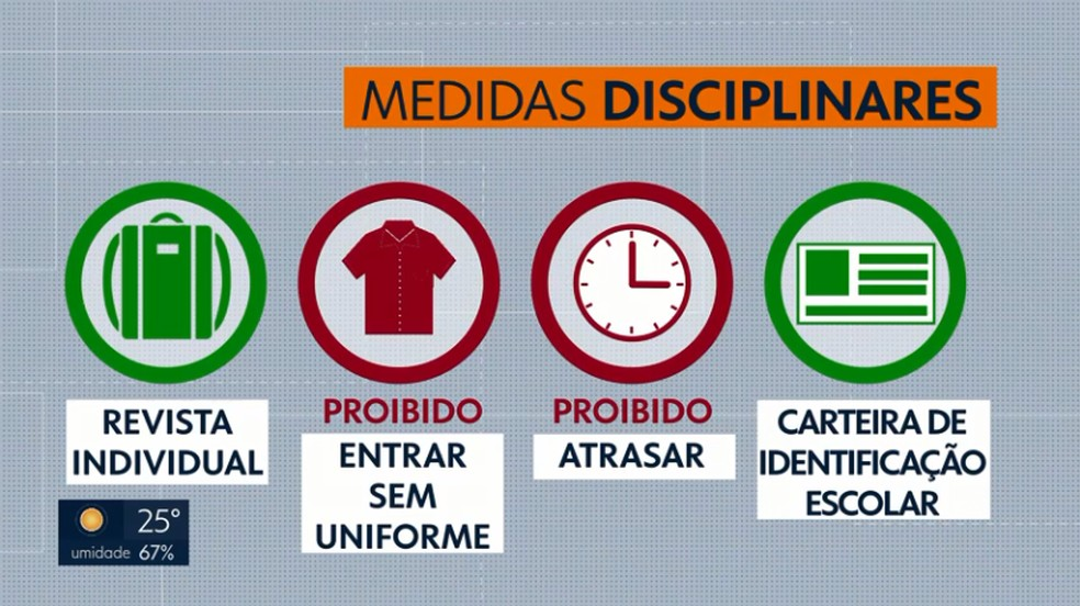 Novas regras para estudantes da rede pública do DF. — Foto: TV Globo/Reprodução