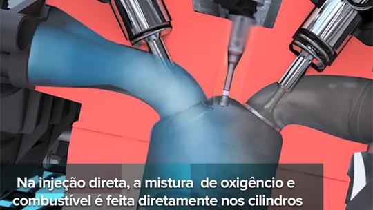Guia Prático #133: entenda como funciona a injeção direta