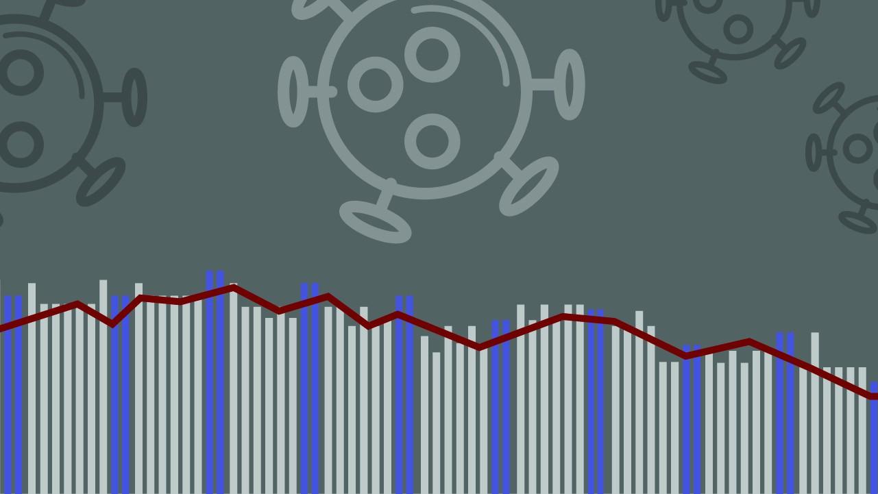 Antes diariamente, por ora dados da Covid em MS só são divulgados às segundas, quartas e sextas-feiras