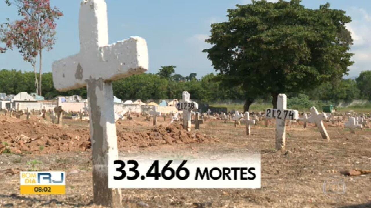 Rio completa 1 ano do primeiro caso de Covid-19 com mais de 33.400 mortes