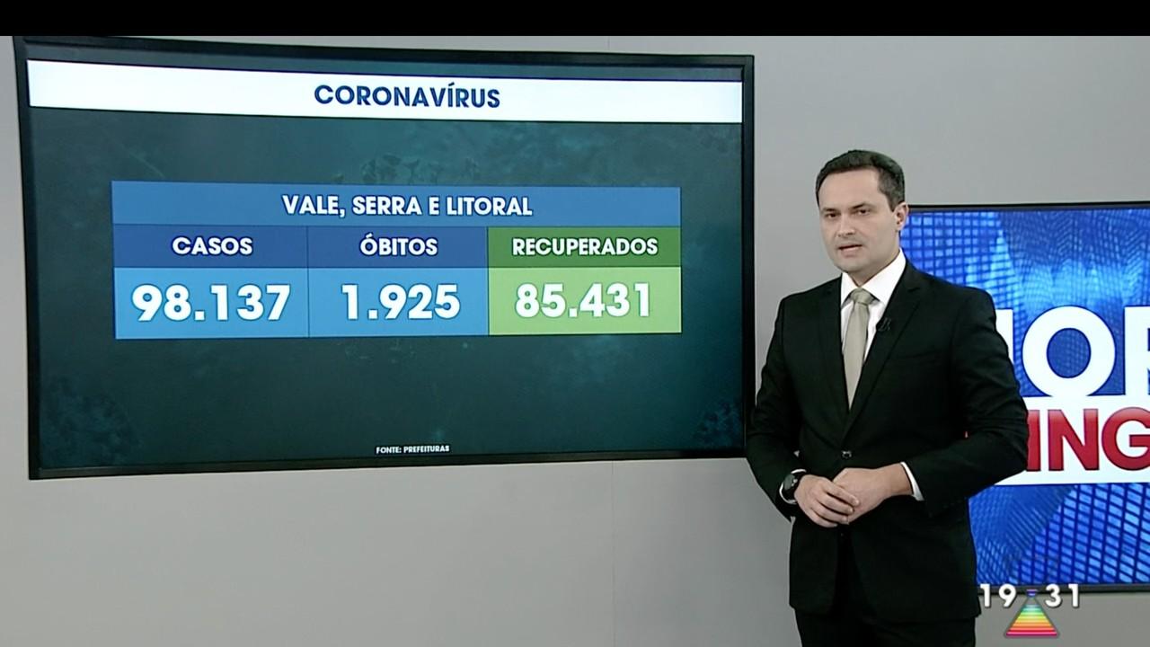 Veja os dados atualizados de coronavírus na região