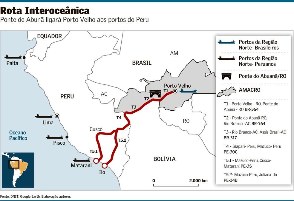 Ponte liga Acre por terra e abre caminho para o Pacífico | Brasil | Valor Econômico