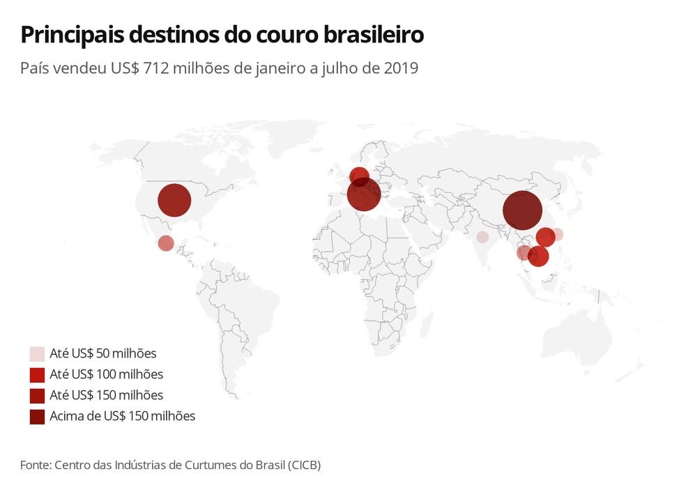 Vendas de couro do Brasil — Foto: Rikardy Tooge/G1