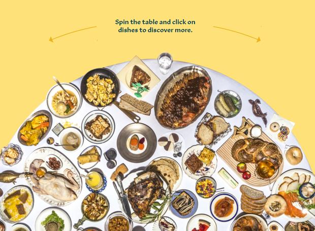 pratos judaicos (Foto: Reprodução Tablet Mag)