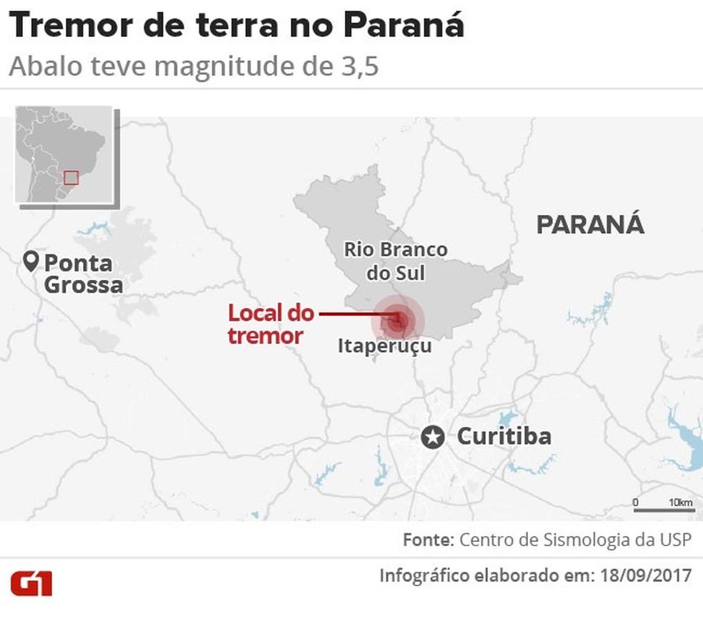Tremor teve epicentro na região de Rio Branco do Sul e Itaperuçu (Foto: Arte/G1)
