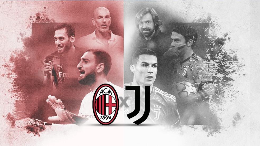 Carrossel Milan x Juventus — Foto: Infografia ge