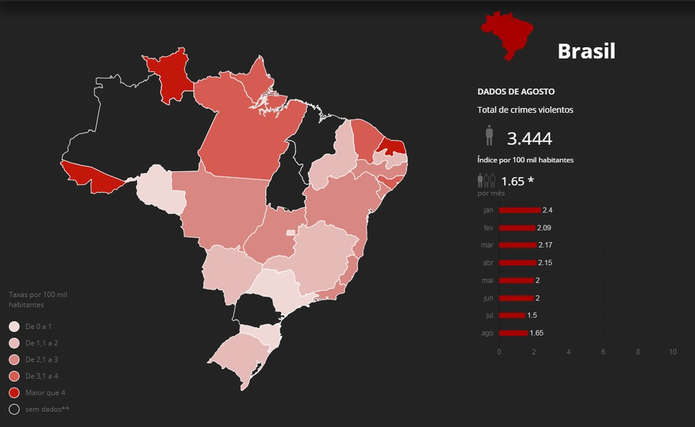 Dados do monitor da violência em agosto de 2018 — Foto: Infografia: Editoria de Arte G1