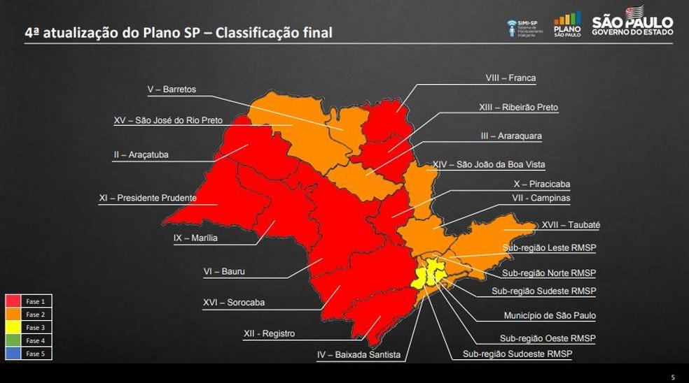 Novo mapa atualizado com a situação das regiões do estado no Plano São Paulo de flexibilização da quarentena — Foto: Divulgação/Governo de SP