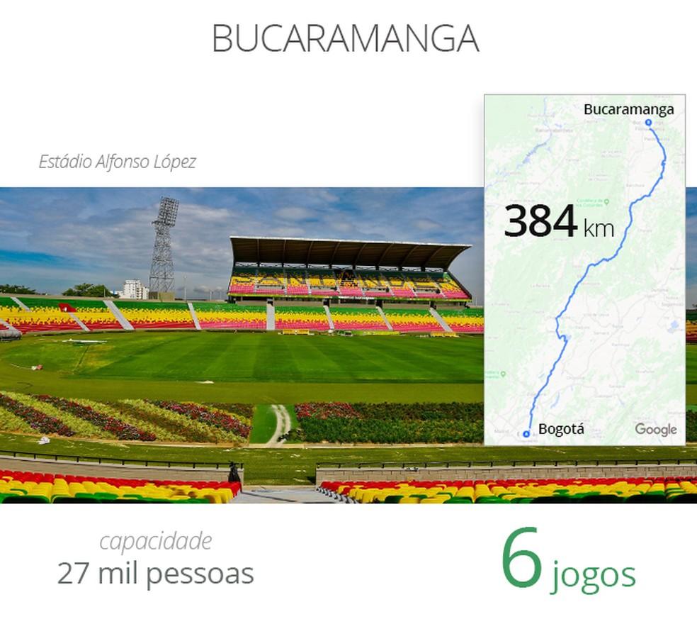 Estádio Alfonso López, casa do Atlético Bucaramanga e da fase final do Pré-Olímpico — Foto: Infoesporte