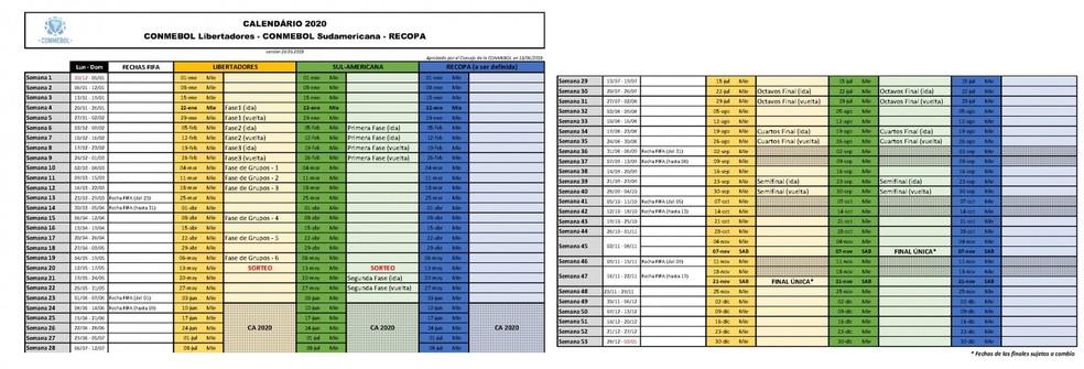 Calendário da Libertadores 2020; final será em 21 de novembro — Foto: Conmebol
