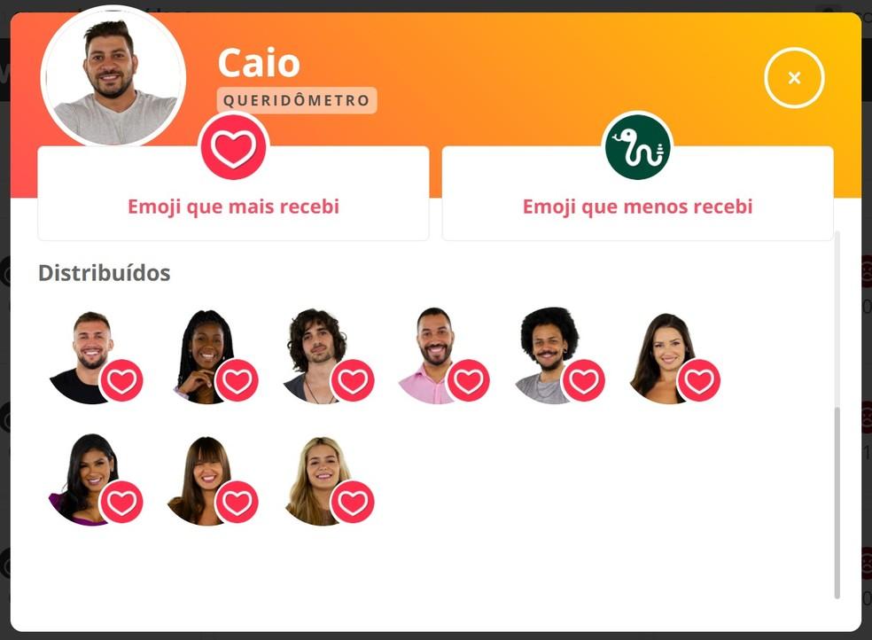 Queridômetro - Caio 13/04 — Foto: Globo