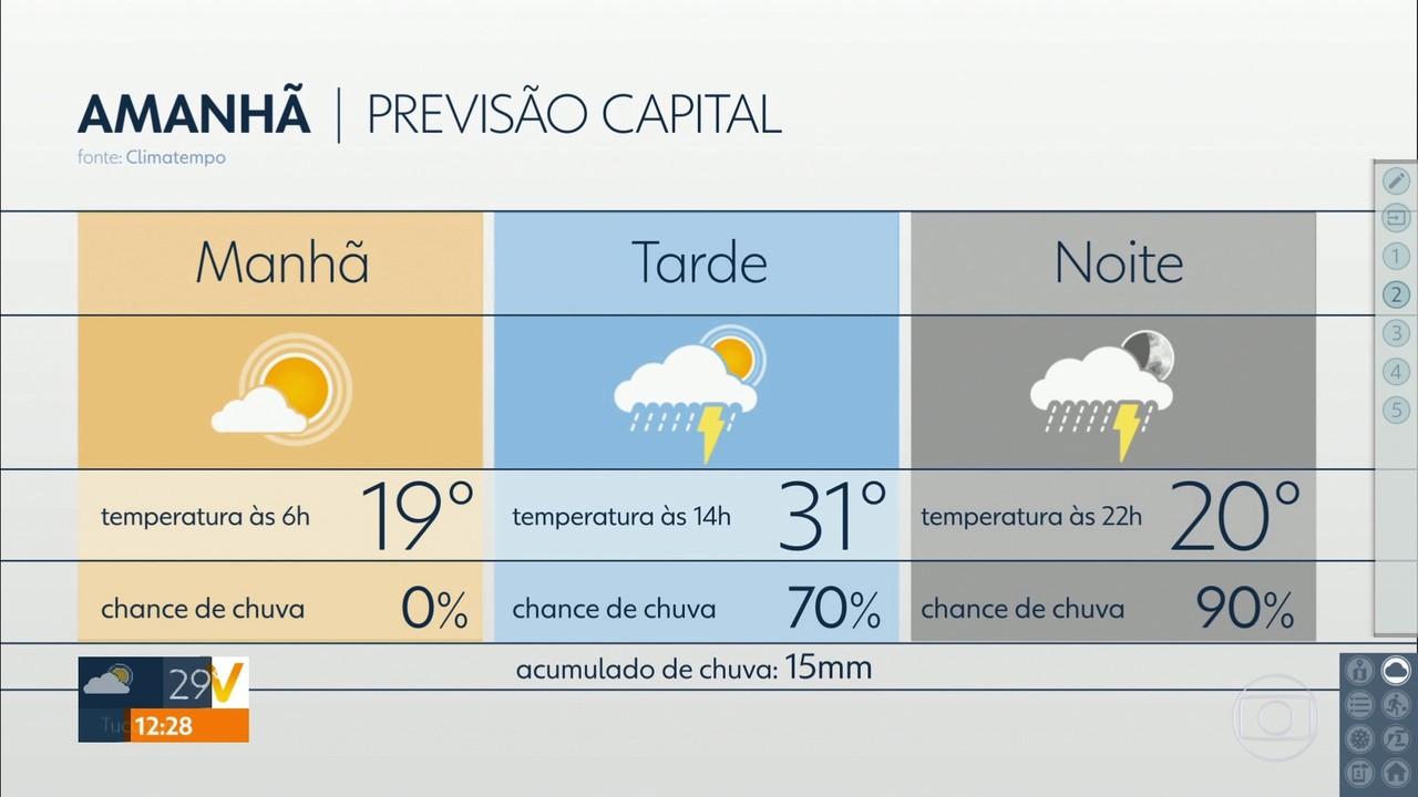 Quarta-feira tem previsão de Sol e bastante calor, sem chuva
